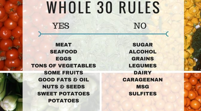 Free Whole 30 Diet Reviw