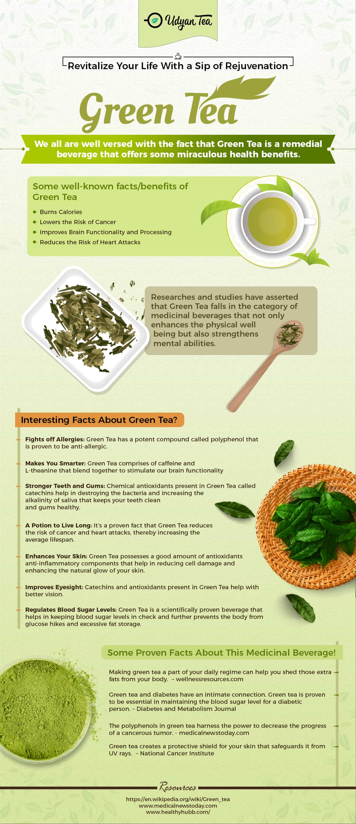 infographic-all-about-green-tea