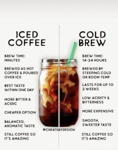Difference Between Cold Brew vs Iced Coffee